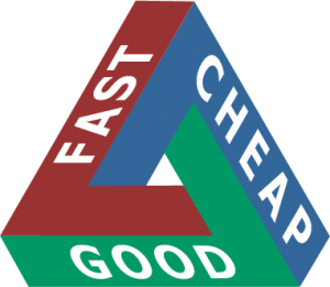 image of fast good cheap
